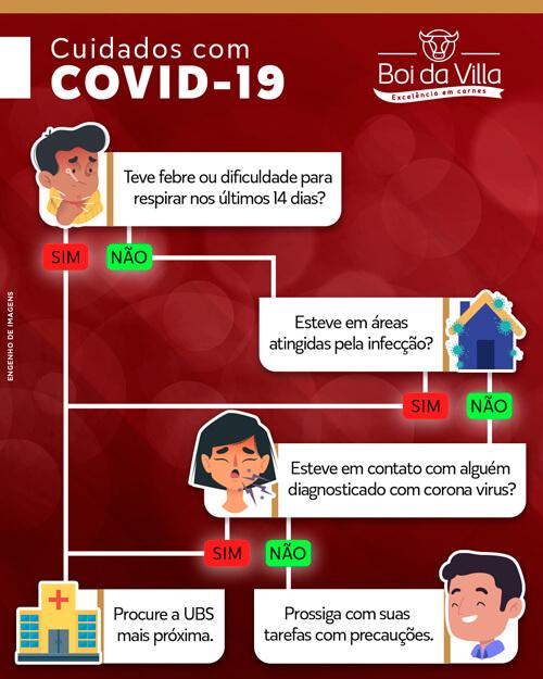 Você sabe quais são os cuidados com a COVID-19?